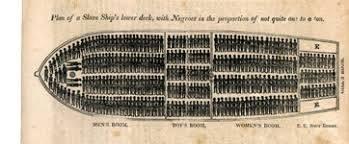 Barcos negreros, colas y escaseces en tiempos de Covid-19