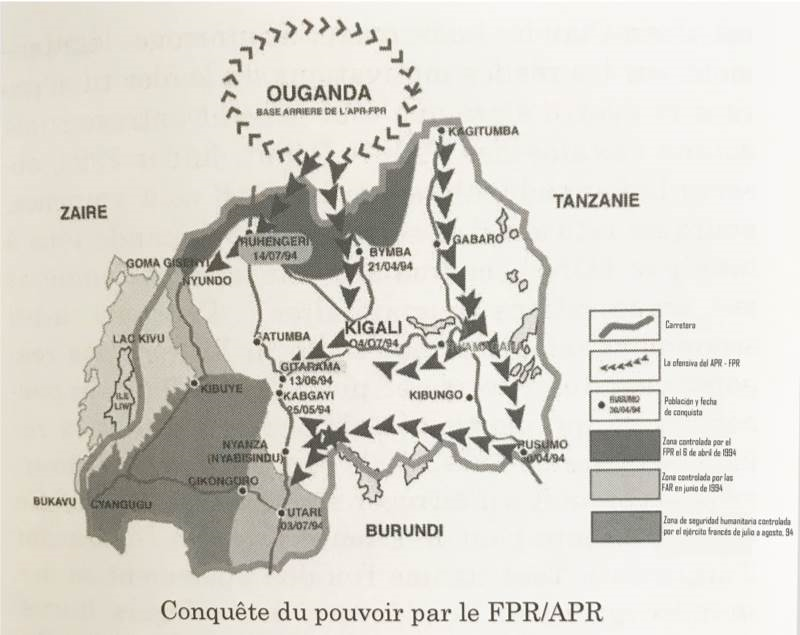 Estrategia de la ofensiva del FPR en este mapa