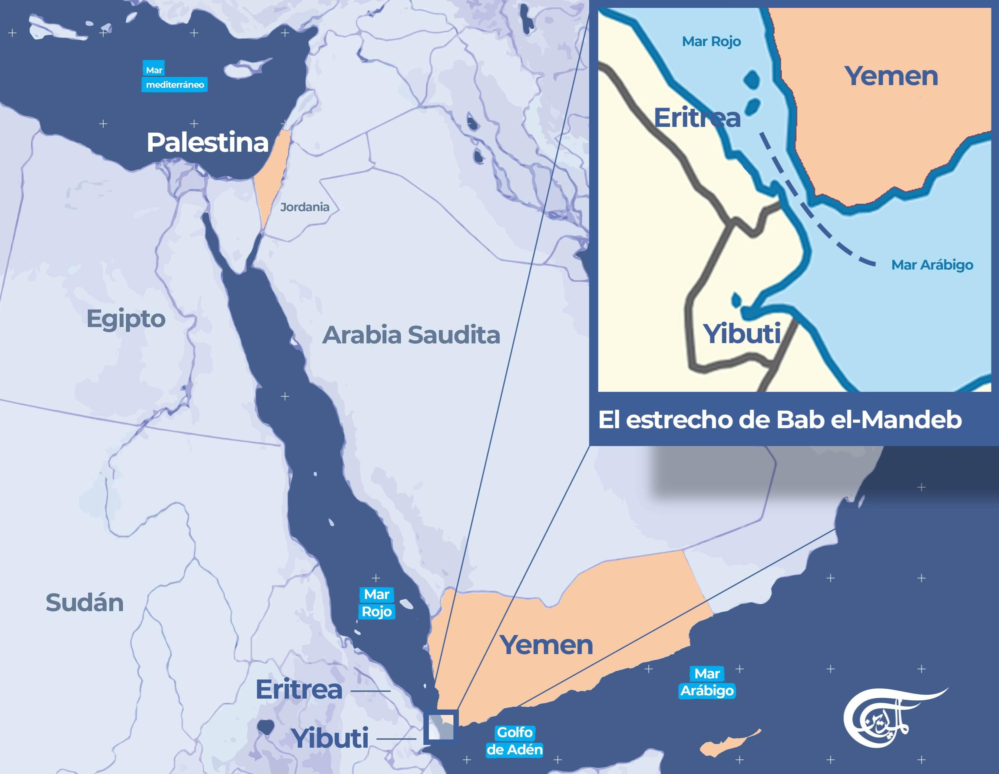 El estrecho de Bab el Mandeb es uno de los estrechos más importantes del mundo.
