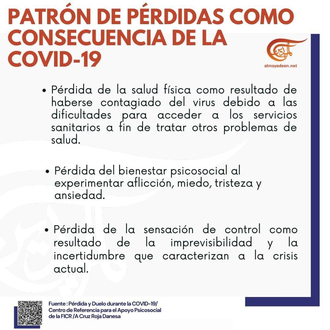 Patrón de pérdidas como consecuencia de la COVID-19